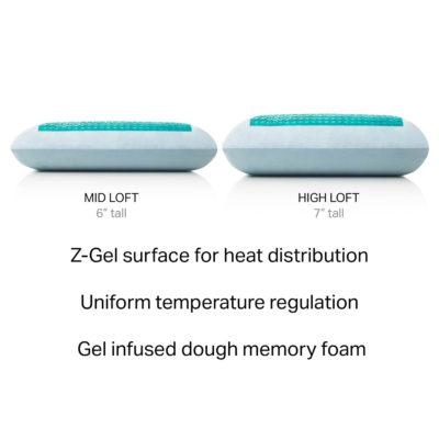 Malouf Z - Gel Dough® + Dual Z™ Gel